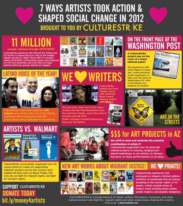 We have put together this nifty graphic in the hopes that you will share with your community. Much of our work at CultureStrike is to highlight the valuable role that artists play in social justice. Please share this on your social media spaces, especially Facebook. And please consider making a small or large donation to continue our work. http://culturestrike.net/act/donate